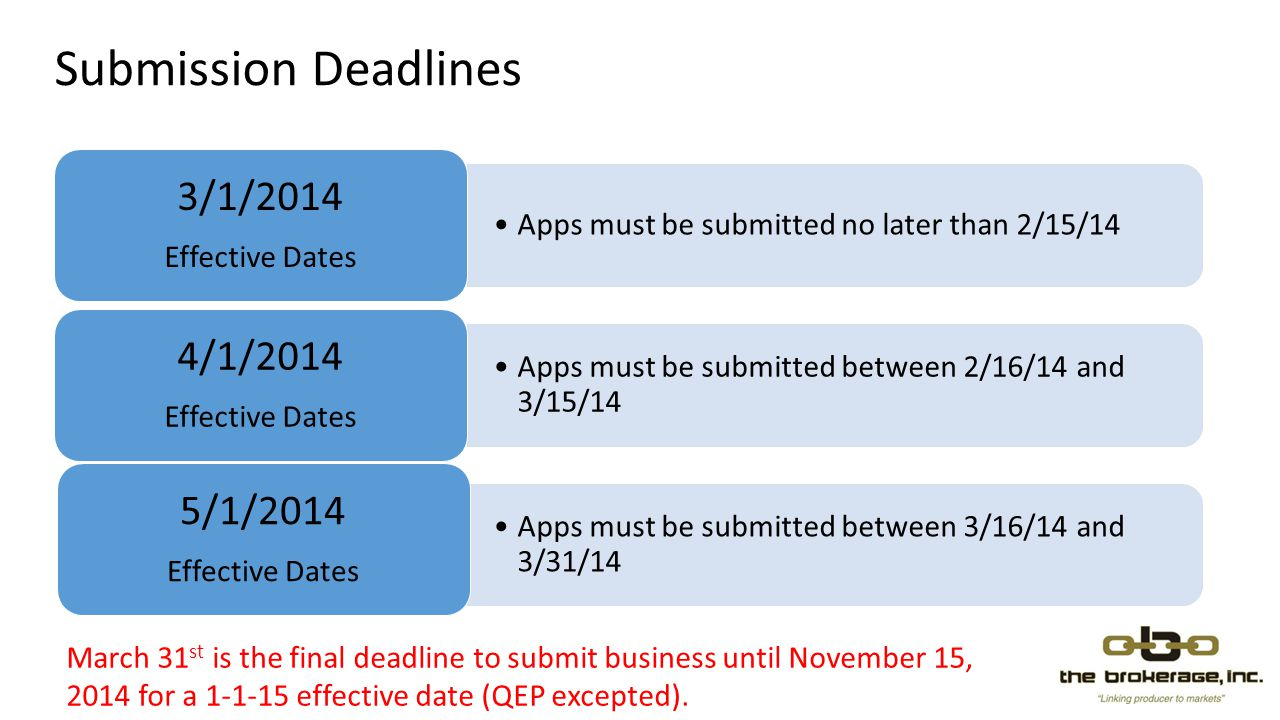 Submission Deadlines 3/1/2014 4/1/2014 5/1/2014 Effective Dates