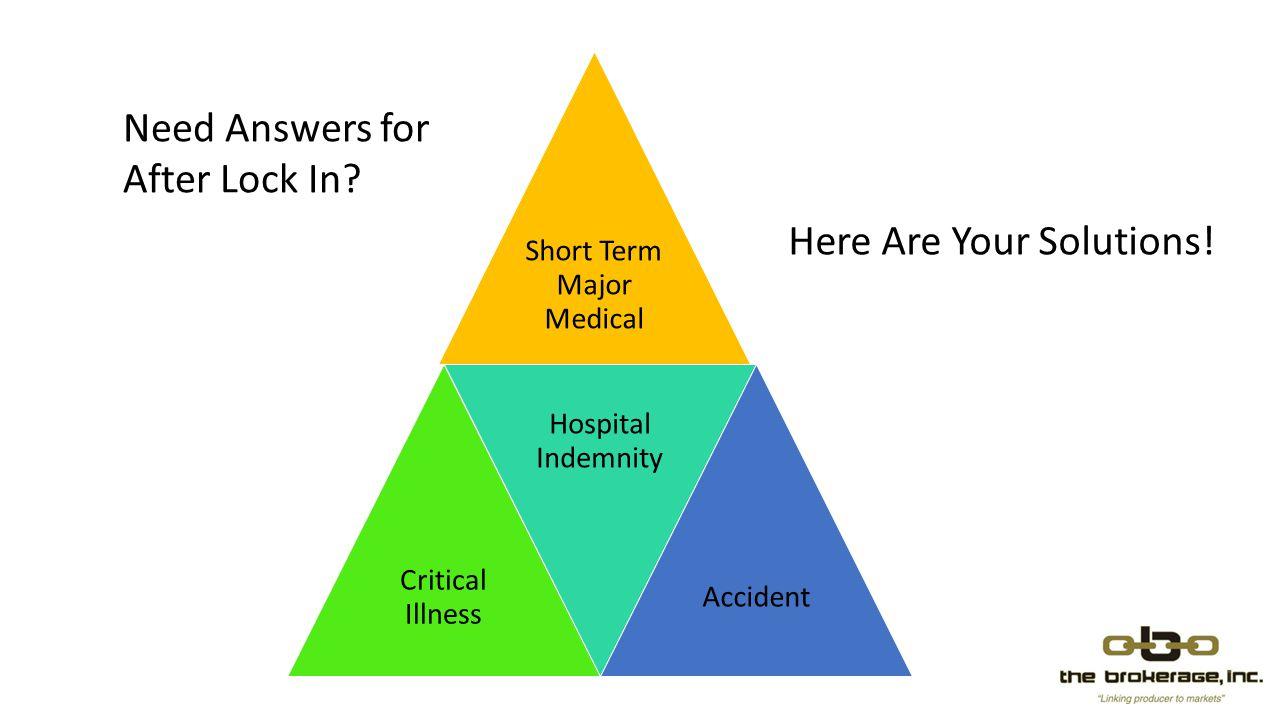 Short Term Major Medical