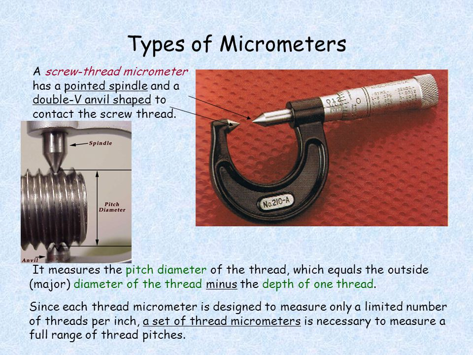 Types of Micrometers A screw-thread micrometer has a pointed spindle and a double-V anvil shaped to contact the screw thread.