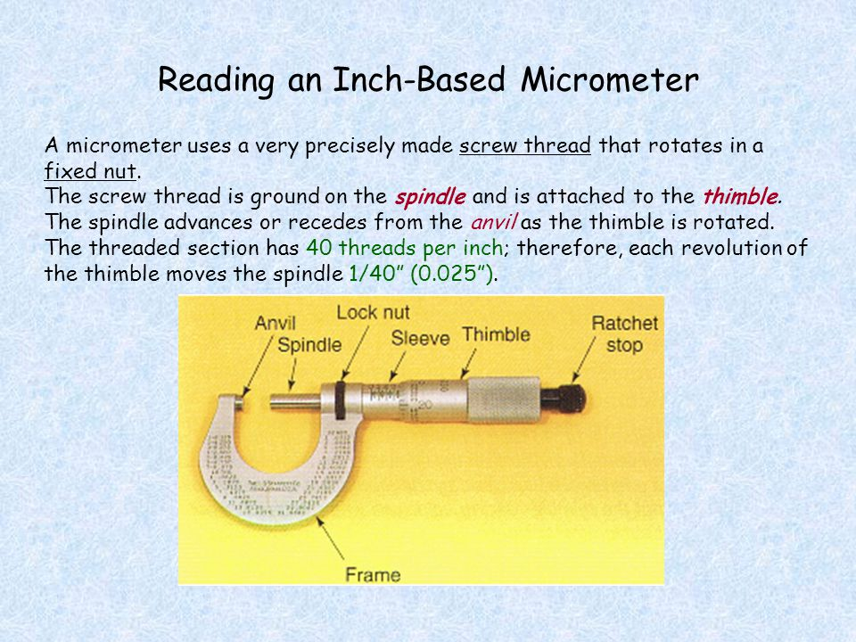 Reading an Inch-Based Micrometer