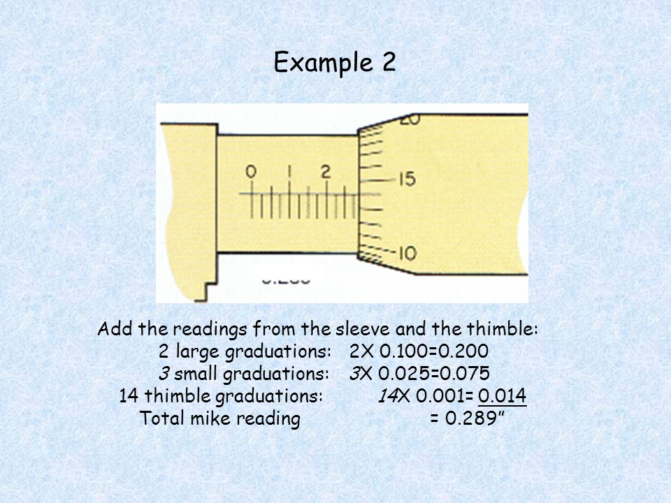 Example 2 Add the readings from the sleeve and the thimble: