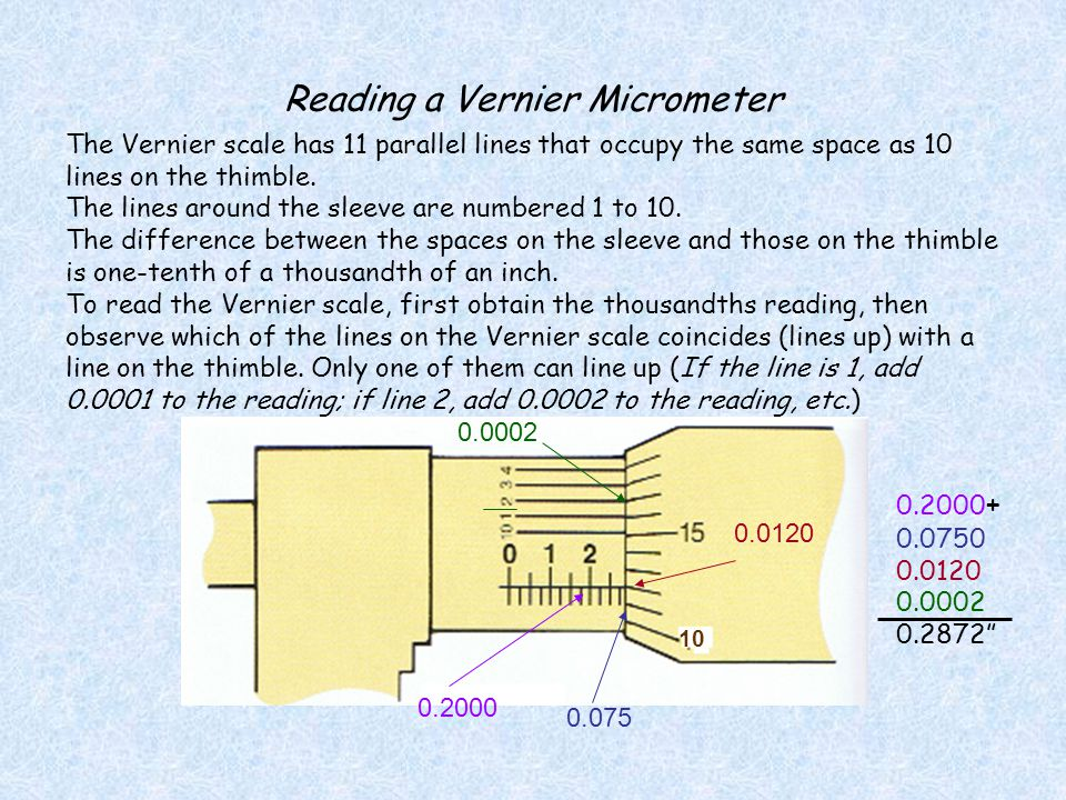 Reading a Vernier Micrometer