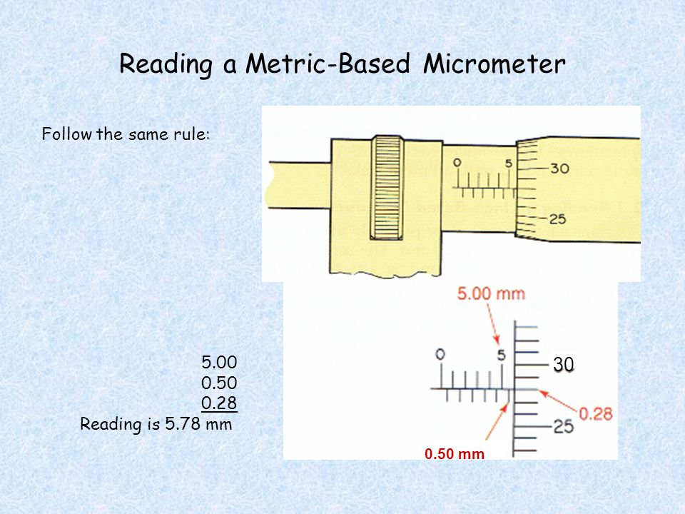 Reading a Metric-Based Micrometer