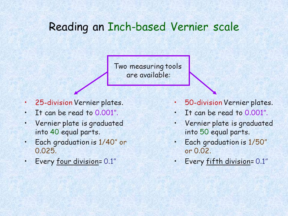 Reading an Inch-based Vernier scale
