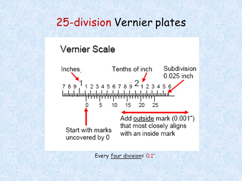 25-division Vernier plates