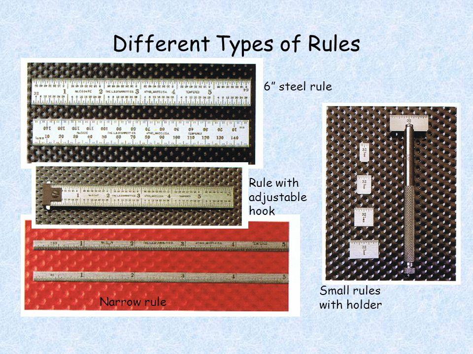 Different Types of Rules