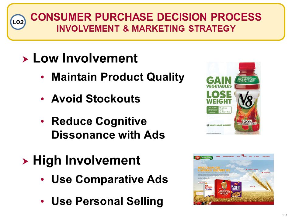 CONSUMER PURCHASE DECISION PROCESS INVOLVEMENT & MARKETING STRATEGY