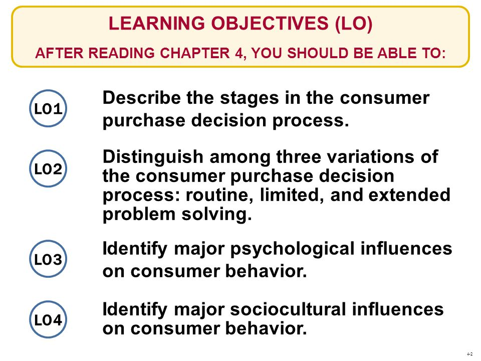 Describe the stages in the consumer purchase decision process.