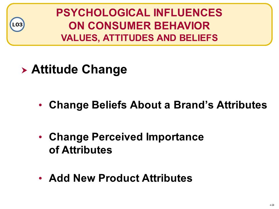 Attitude Change PSYCHOLOGICAL INFLUENCES ON CONSUMER BEHAVIOR