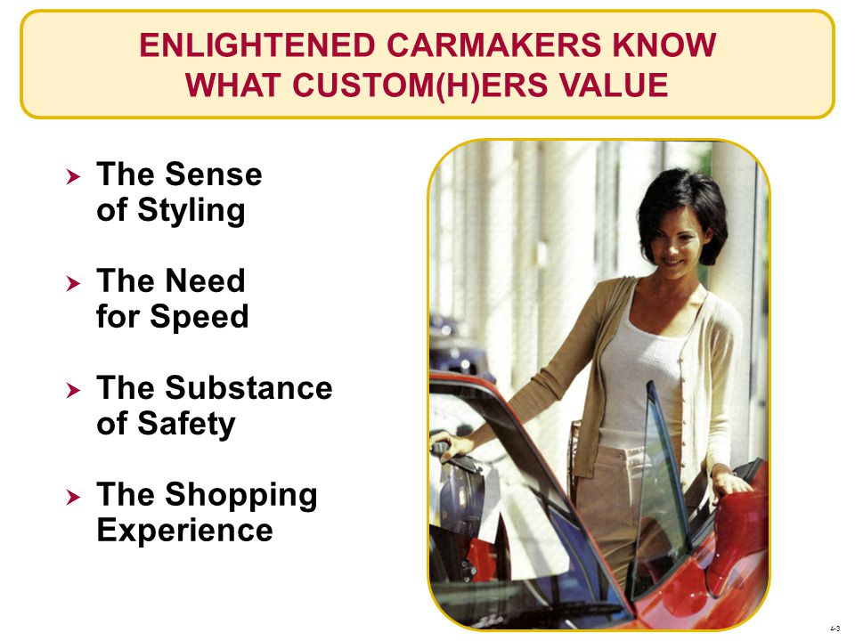 ENLIGHTENED CARMAKERS KNOW WHAT CUSTOM(H)ERS VALUE