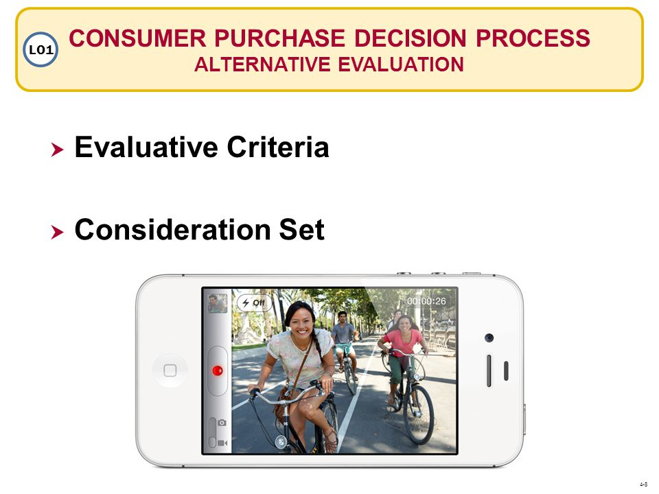 CONSUMER PURCHASE DECISION PROCESS ALTERNATIVE EVALUATION