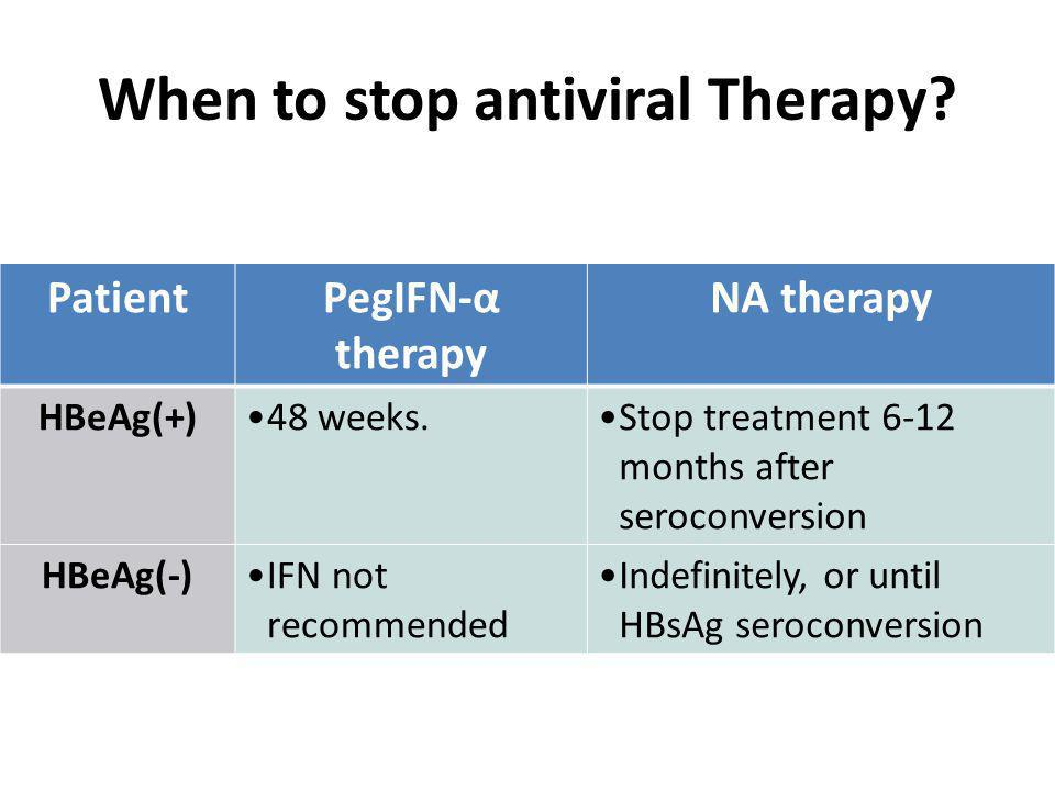 When to stop antiviral Therapy
