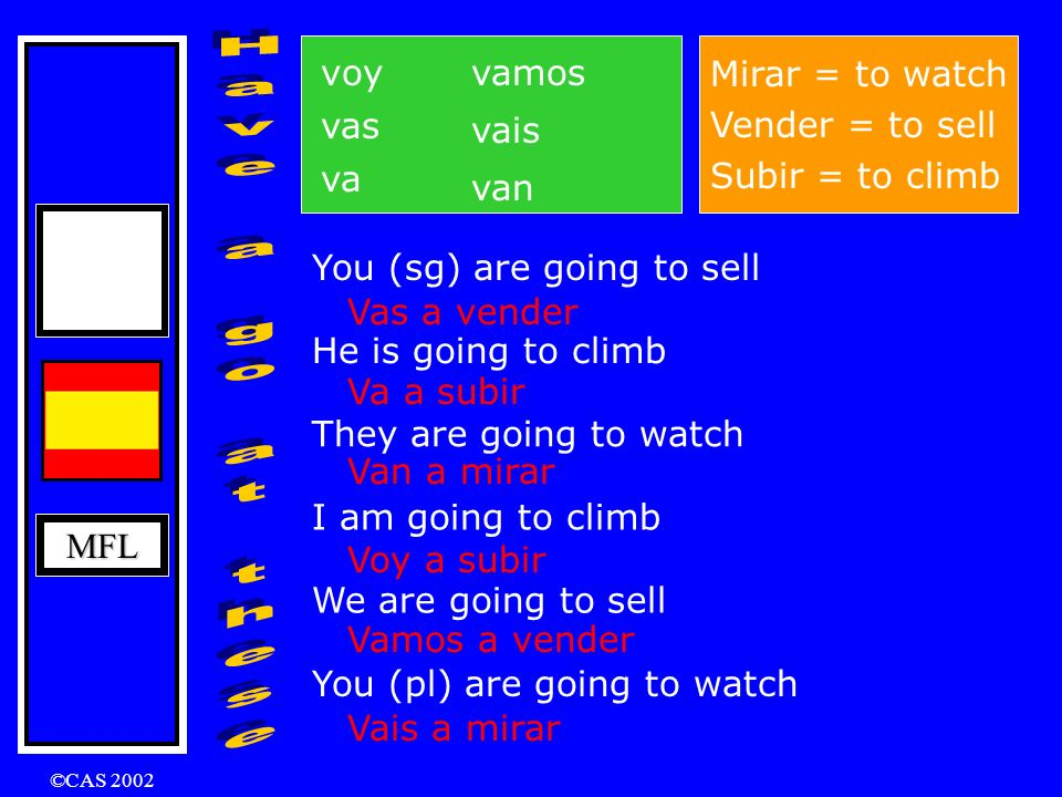 Have a go at these Mirar = to watch Vender = to sell Subir = to climb