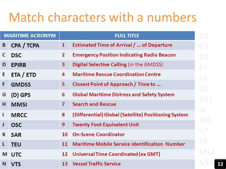 Match characters with a numbers