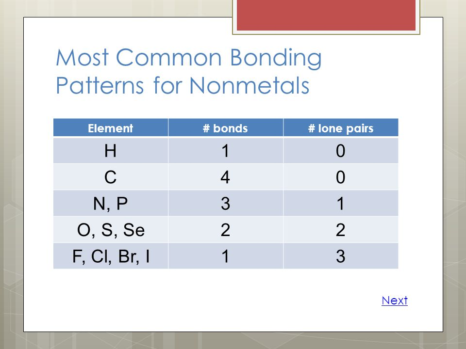 Most Common Bonding Patterns for Nonmetals