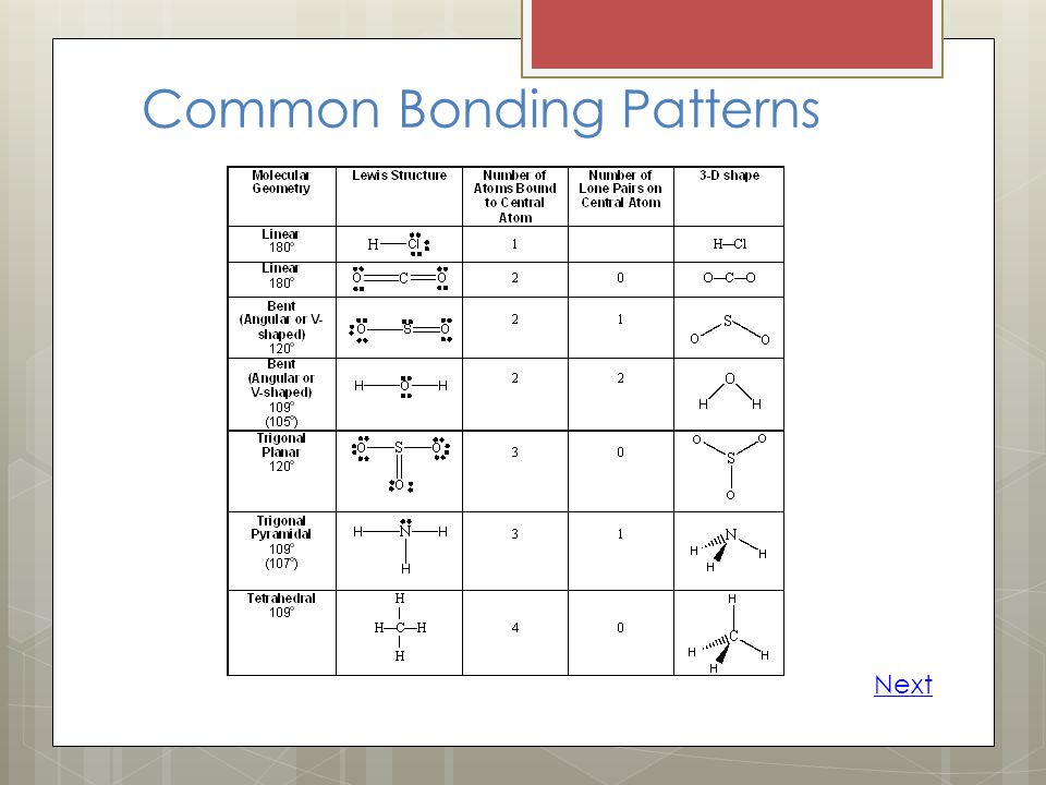 Common Bonding Patterns