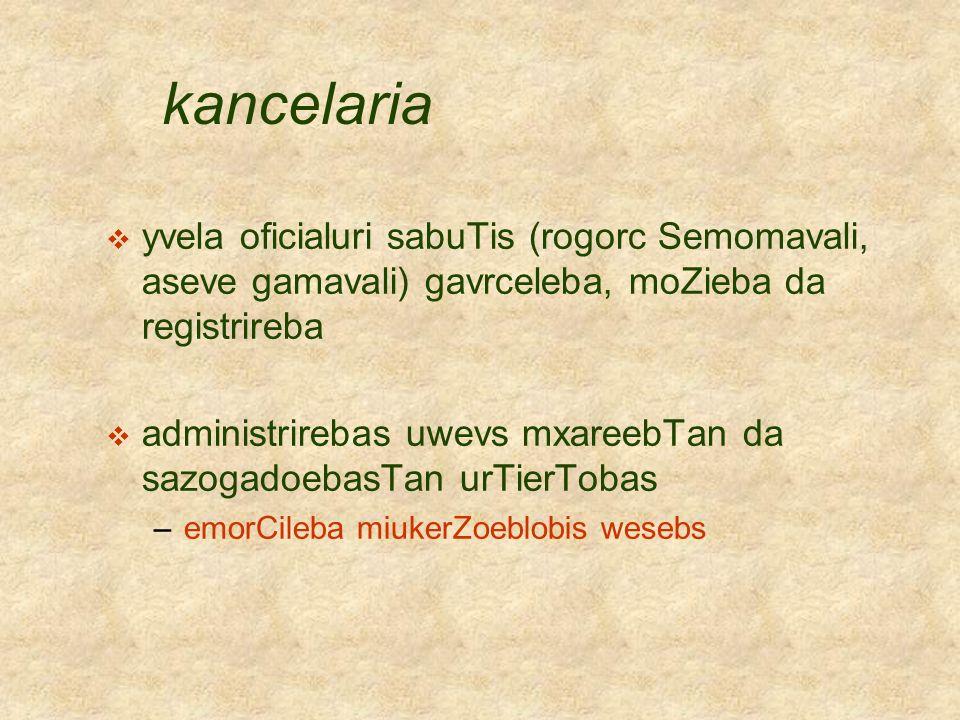 kancelaria yvela oficialuri sabuTis (rogorc Semomavali, aseve gamavali) gavrceleba, moZieba da registrireba.