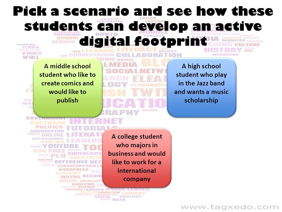 Pick a scenario and see how these students can develop an active digital footprint