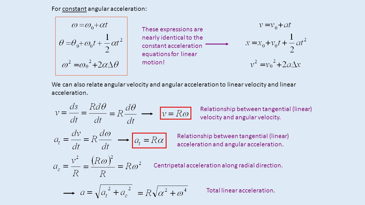 For constant angular acceleration: