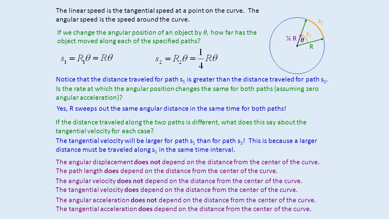 The linear speed is the tangential speed at a point on the curve