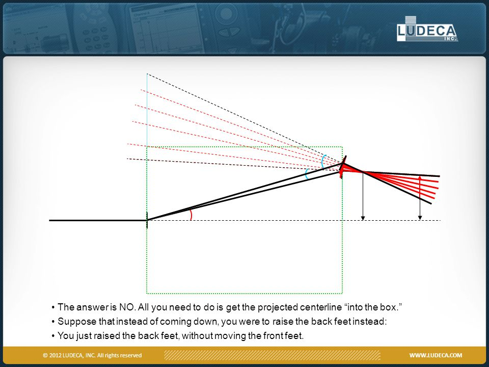 The answer is NO. All you need to do is get the projected centerline into the box.