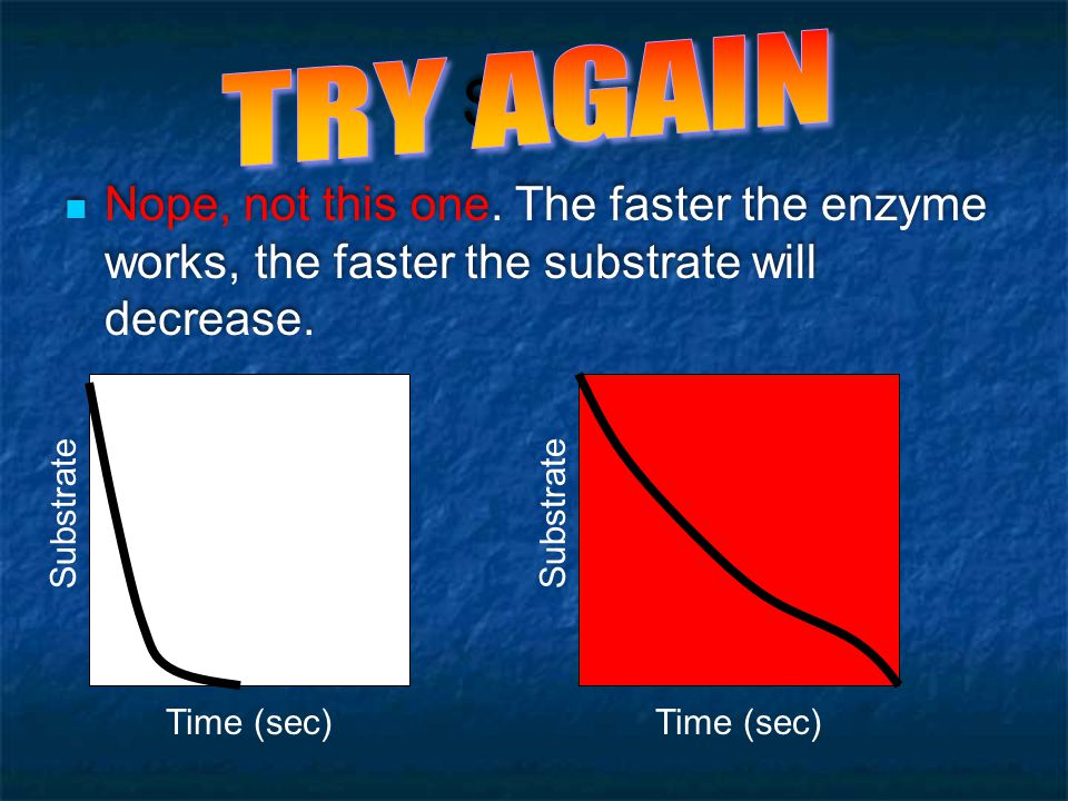 TRY AGAIN So… Nope, not this one. The faster the enzyme works, the faster the substrate will decrease.