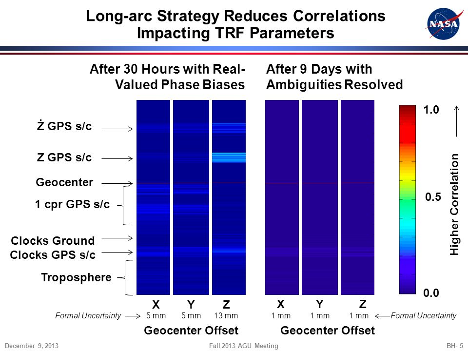 Long-arc Strategy Reduces Correlations Impacting TRF Parameters