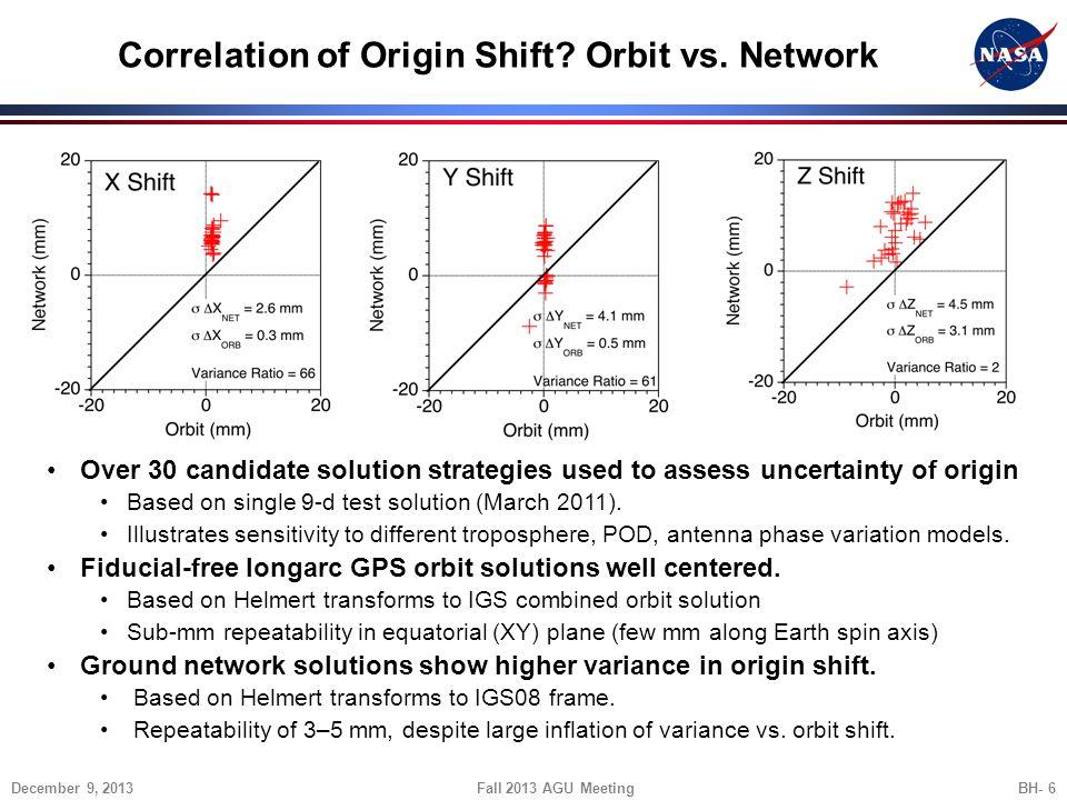 Correlation of Origin Shift Orbit vs. Network