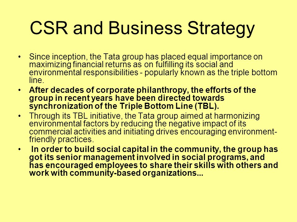 CSR and Business Strategy