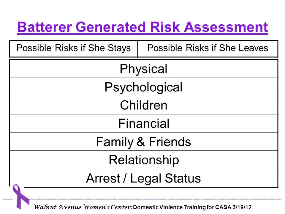 Batterer Generated Risk Assessment