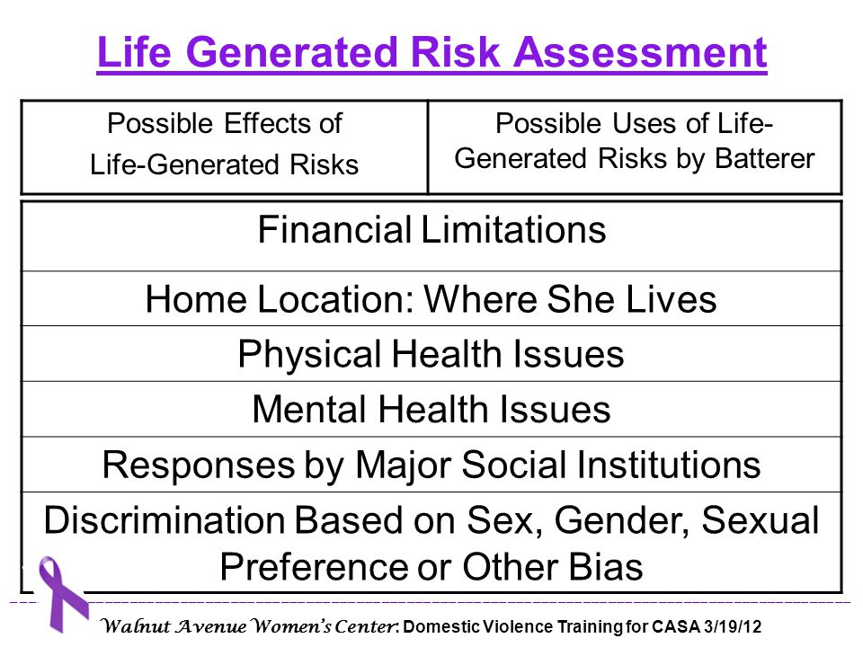 Life Generated Risk Assessment