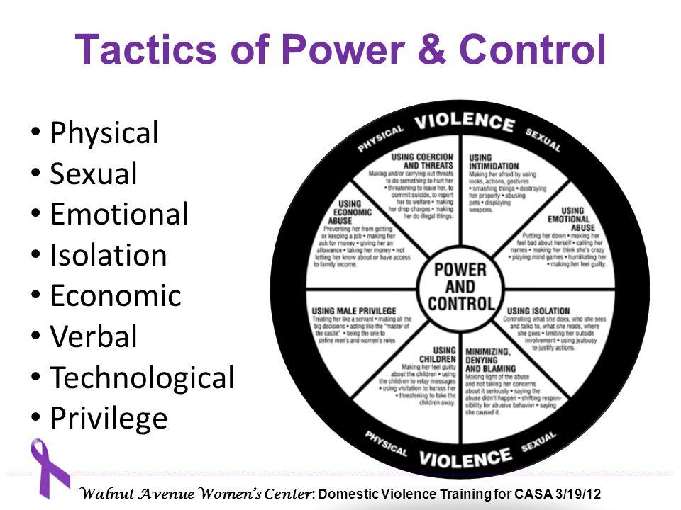 Tactics of Power & Control