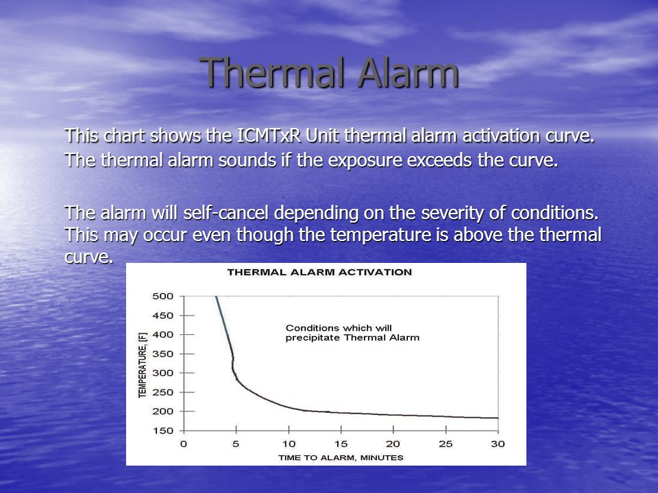 Thermal Alarm This chart shows the ICMTxR Unit thermal alarm activation curve. The thermal alarm sounds if the exposure exceeds the curve.