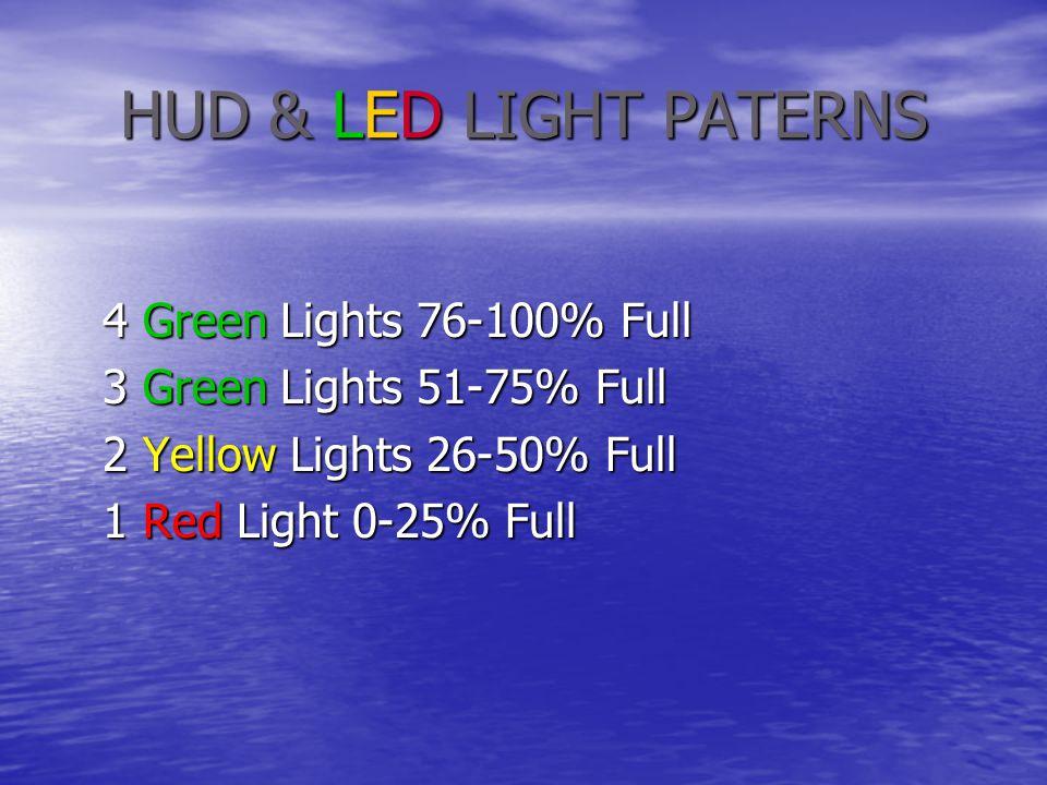 HUD & LED LIGHT PATERNS 4 Green Lights 76-100% Full