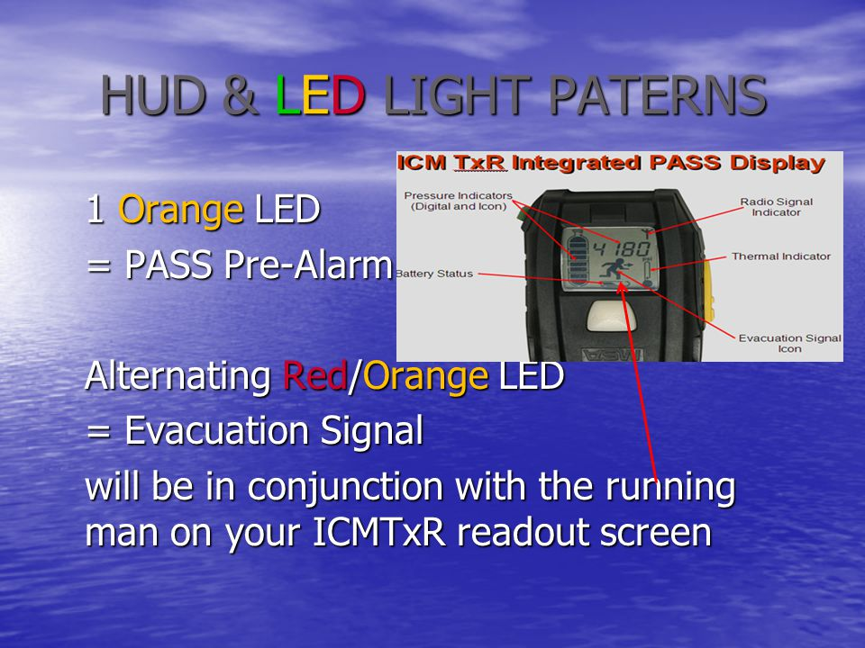 HUD & LED LIGHT PATERNS
