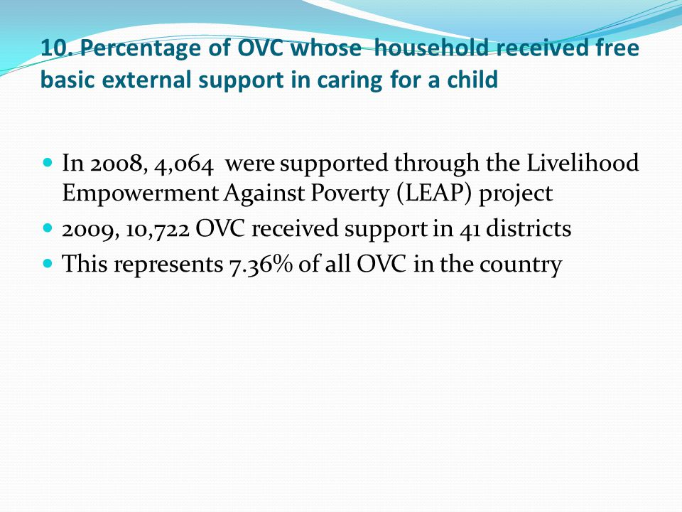 10. Percentage of OVC whose household received free basic external support in caring for a child