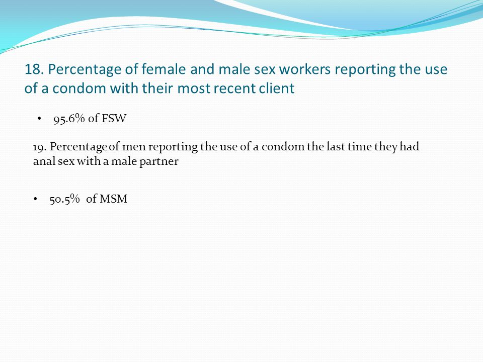 18. Percentage of female and male sex workers reporting the use of a condom with their most recent client