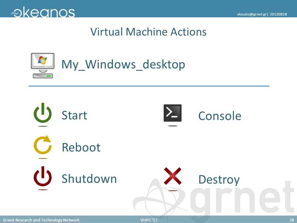 Virtual Machine Actions