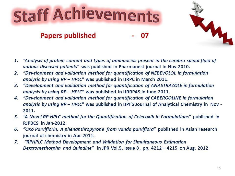 Papers published - 07 Staff Achievements