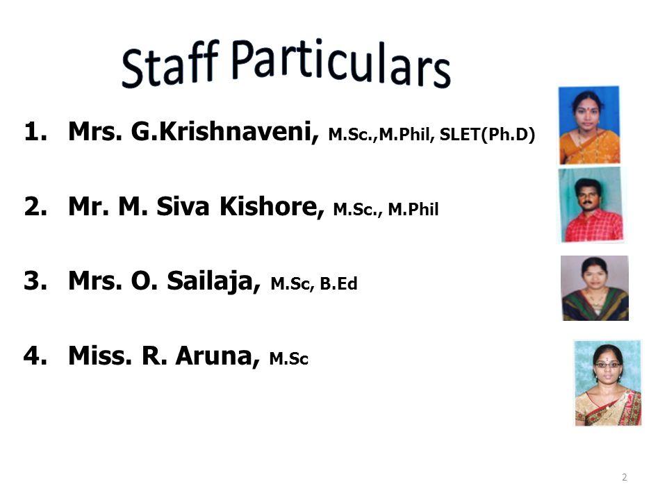 Mrs. G.Krishnaveni, M.Sc.,M.Phil, SLET(Ph.D)