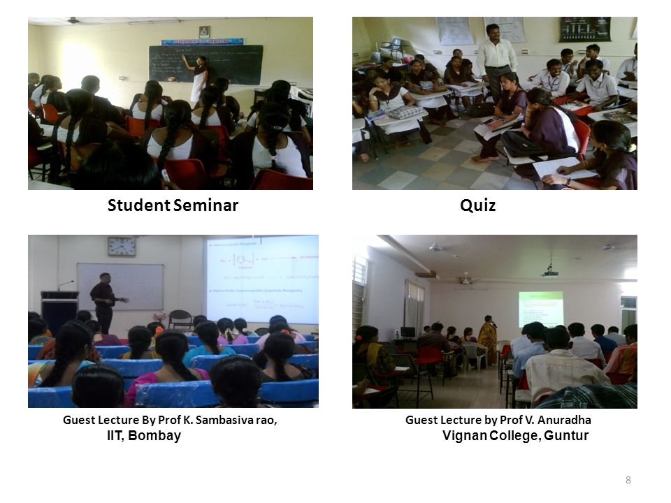 Student Seminar Quiz. Guest Lecture By Prof K. Sambasiva rao, Guest Lecture by Prof V. Anuradha.