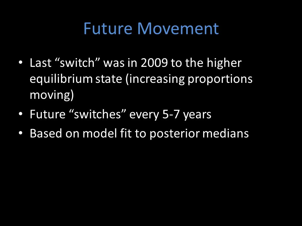 Future Movement Last switch was in 2009 to the higher equilibrium state (increasing proportions moving)