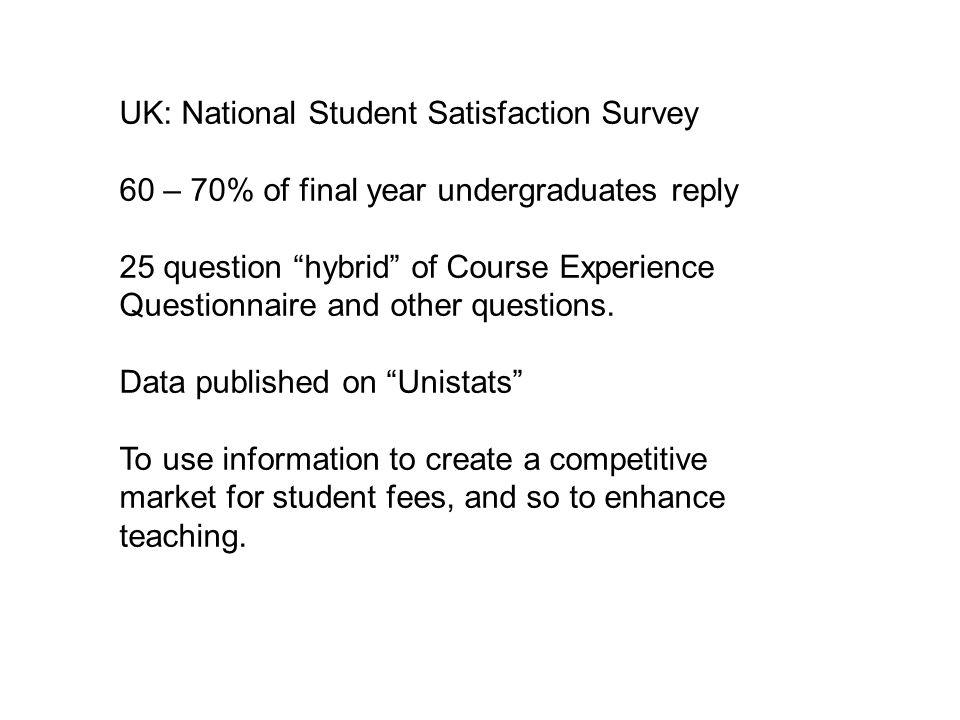 UK: National Student Satisfaction Survey