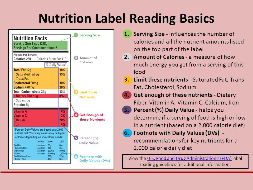 Nutrition Label Reading Basics