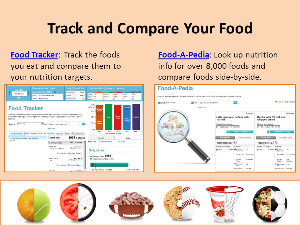 Track and Compare Your Food