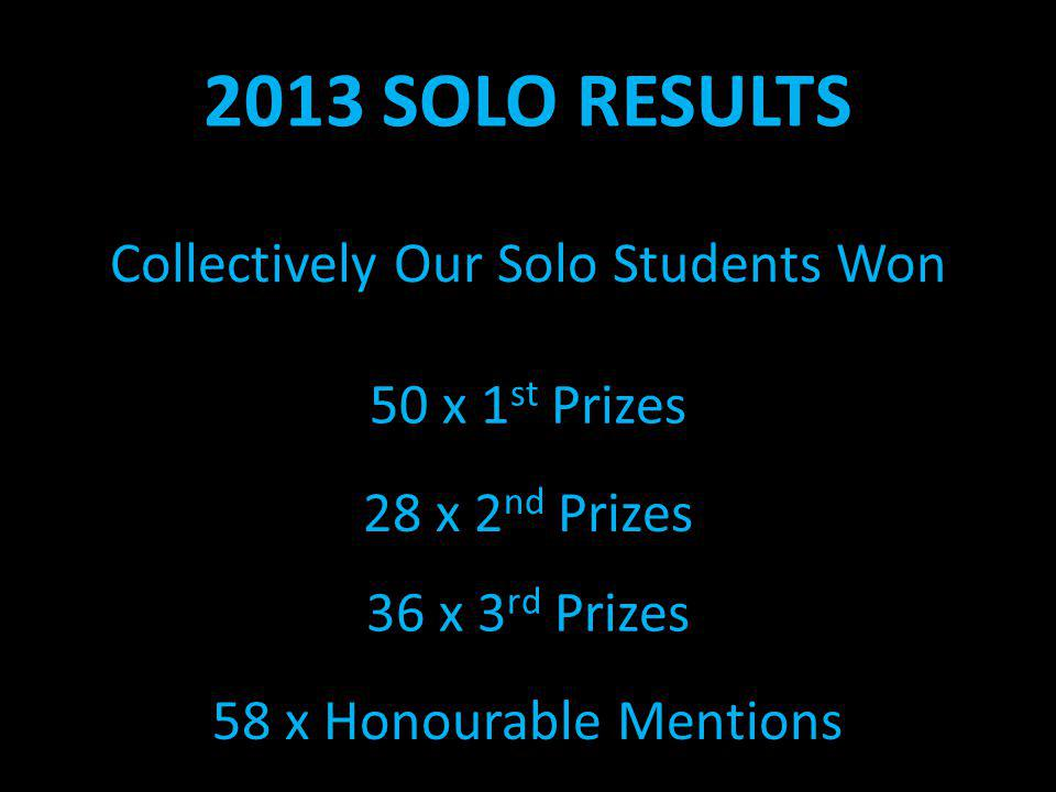 Collectively Our Solo Students Won