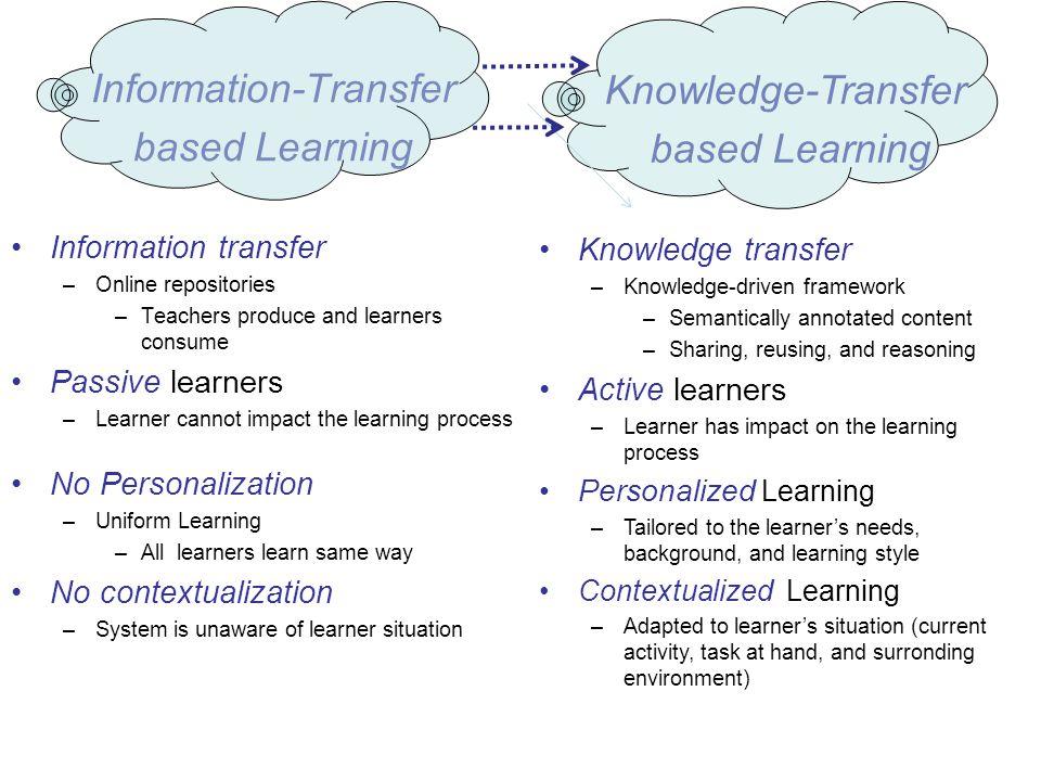 Information-Transfer