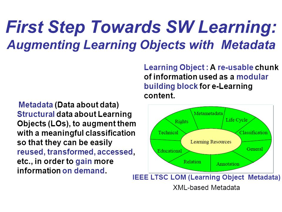 First Step Towards SW Learning: Augmenting Learning Objects with Metadata