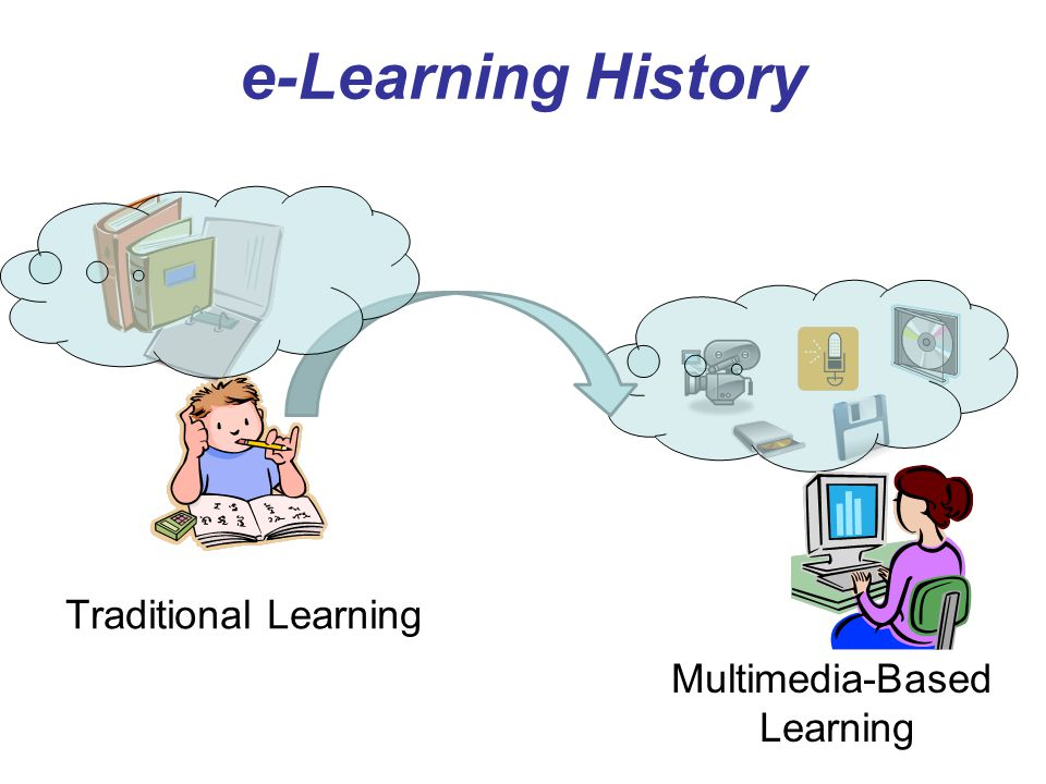 e-Learning History Traditional Learning Multimedia-Based Learning