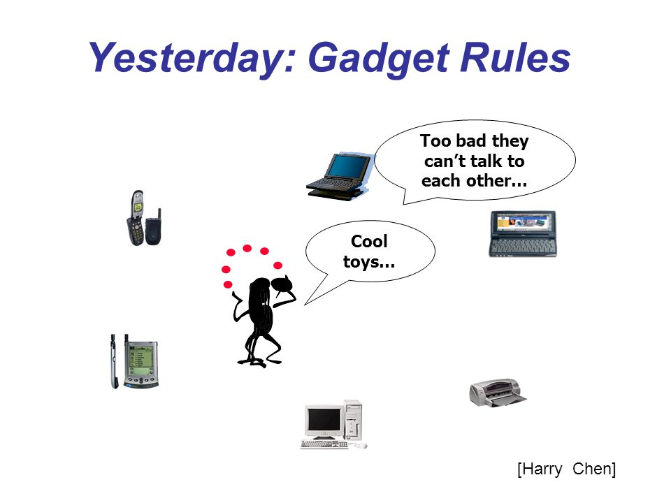 Yesterday: Gadget Rules